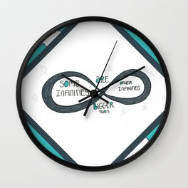 Some Infinities are Bigger Wall Clock