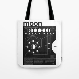 Phases of the Moon infographic Tote Bag