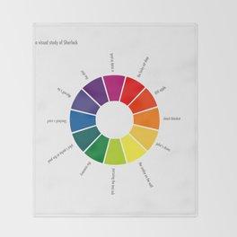 A Visual Study of Sherlock Throw Blanket