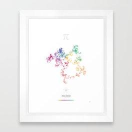 The Art in Pi - 100,000 digits walk Framed Art Print