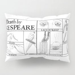Death by Shakespeare Pillow Sham