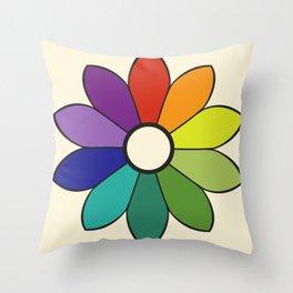 James Ward's Chromatic Circle 1903 (no background; interpretation) Throw Pillow