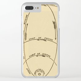 Astronomy for the Use of Schools and Academies (1882) - Orbits of the Leonids Clear iPhone Case