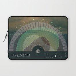 RWC Tide Chart Laptop Sleeve