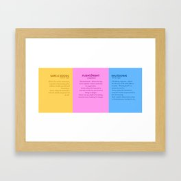 Primary Autonomic States Cheat Sheet Mug Framed Art Print