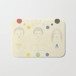 Three face types with corresponding colors, 1825 Bath Mat