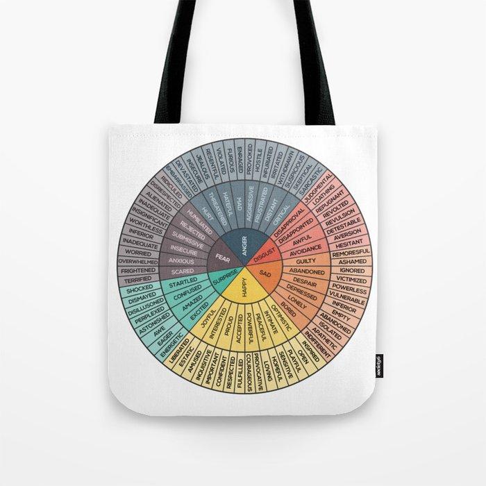 Wheel Of Emotions Tote Bag