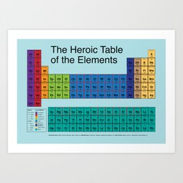 The Heroic Table of the Elements Art Print