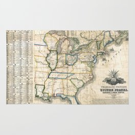 United States - Telegraph stations - 1853 Rug