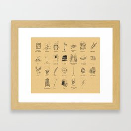 The Wizarding ABC Framed Art Print