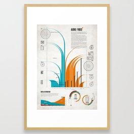 DN: Audio/Video Framed Art Print