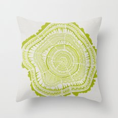 Lime Tree Rings Throw Pillow