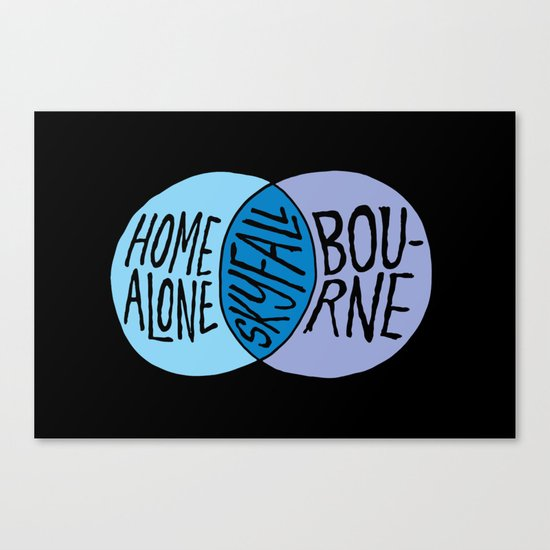 Home Abourne Canvas Print