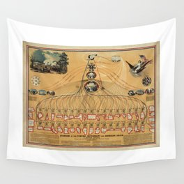 Diagram of the Federal Government and American Union (1862) Wall Tapestry