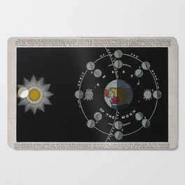 Transparent Diagram of the Phases of the Moon (J. Emslie, 1850) Cutting Board