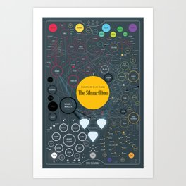 Silmarillion Character Map  Art Print