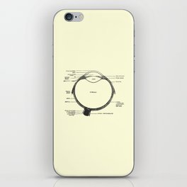 Human Eye iPhone Skin