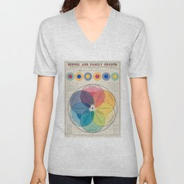 The Chromatic Scale of Colors Vintage Color Chart, 1890 Unisex V-Neck