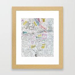 Design Mind Map Framed Art Print
