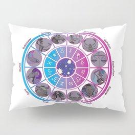 Starlight Zodiac Wheel Pillow Sham
