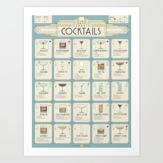Art Deco Cocktail Recipe Poster by kathleenmkowal