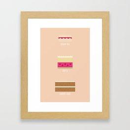 English Desserts Framed Art Print