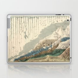 1854 Comparative Lengths of Rivers and Heights of Mountains Laptop & iPad Skin