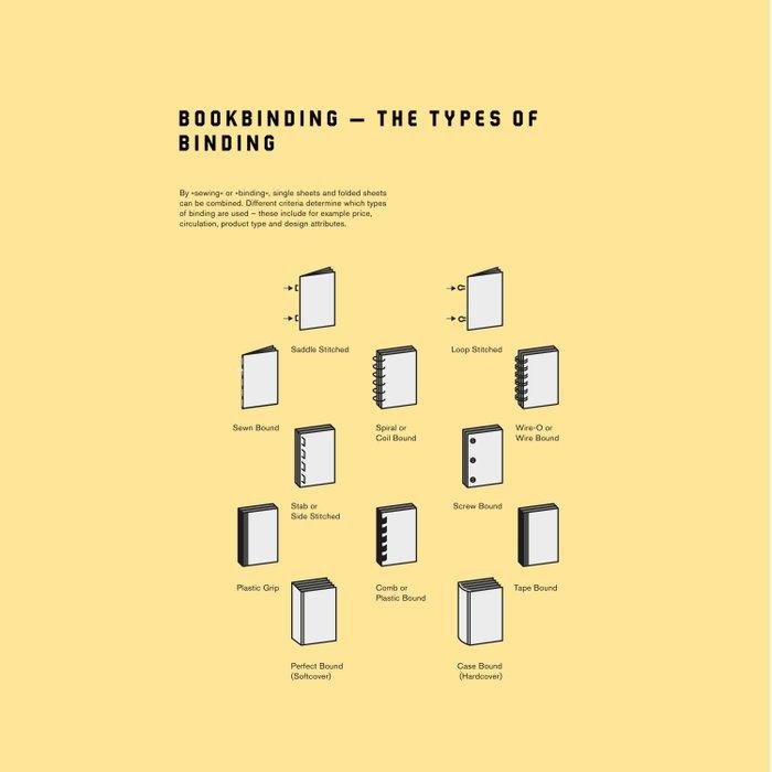 Bookbinding – The Types of Binding Duvet Cover