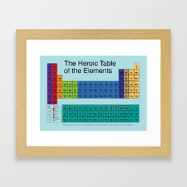 The Heroic Table of the Elements Framed Art Print