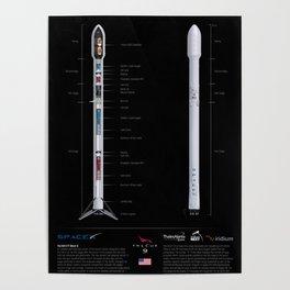Falcon 9 cutaway Poster