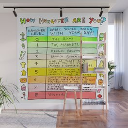 Hangover Chart For Your Sharehouse Wall Mural