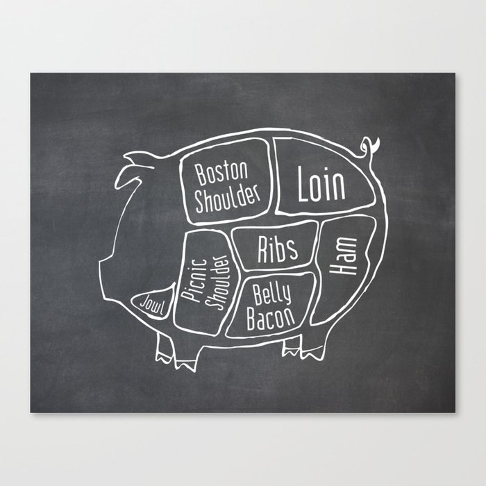 Pork Butcher Diagram Pig Meat Chart Canvas Print By