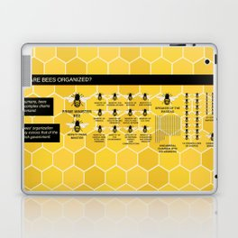 The Organization of Bees Laptop & iPad Skin