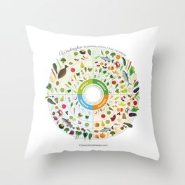 Washington Seasonal Local Food Calendar Throw Pillow