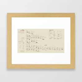 Painters in the making (Visual Data 02) Framed Art Print