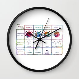 A and B and O Blood Type Chart Wall Clock