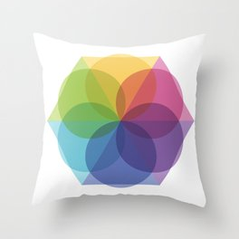 Fig. 012 Throw Pillow