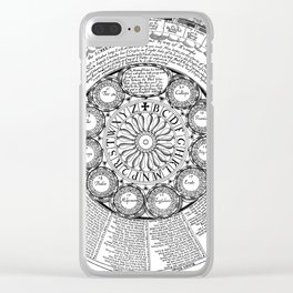The Screene of Fortune Clear iPhone Case
