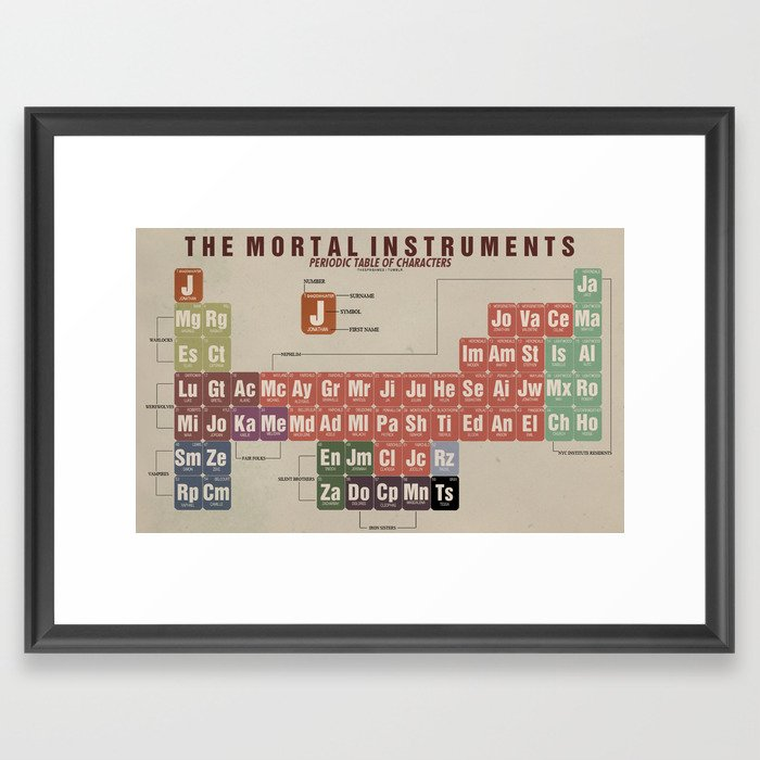 The mortal instruments periodic table of characters framed art print the mortal instruments periodic table of characters framed art print by thespngames society6 urtaz Gallery