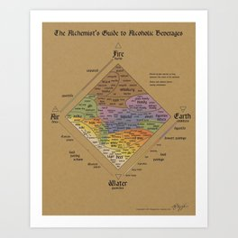 The Alchemist's Guide to Alcoholic Beverages Art Print