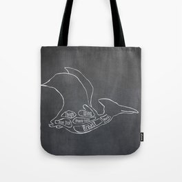 Pterodactyl Dinosaur (A.K.A Flying Reptile - Pterodactylus) Butcher Meat Diagram Tote Bag