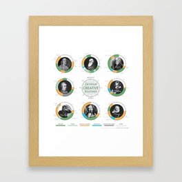 Creative Routines Framed Art Print