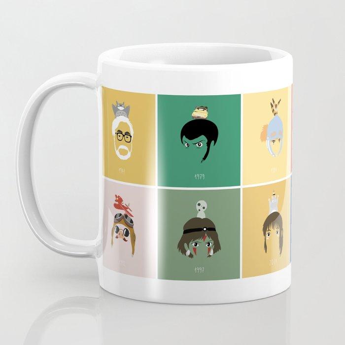 Miyazaki's world. Coffee Mug
