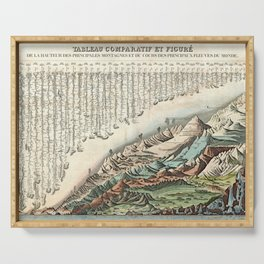 Comparative Mountains and Rivers Chart (1836) Serving Tray