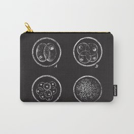 Fission (no caption!) Carry-All Pouch
