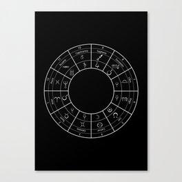 Anillos Zodiaco Canvas Print