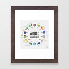The World as 100 People (EN) Framed Art Print