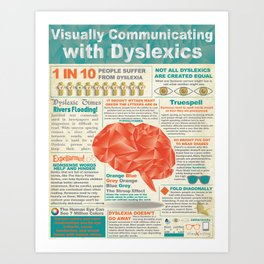 Visually Communicating with Dyslexics Infrographic Art Print