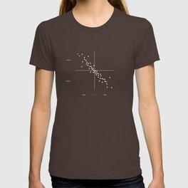 Foolery / Shame T-shirt