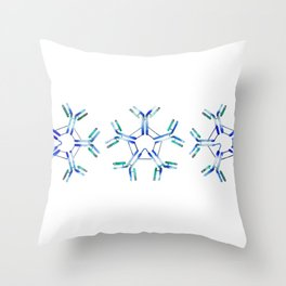 IgM Antibodies Throw Pillow